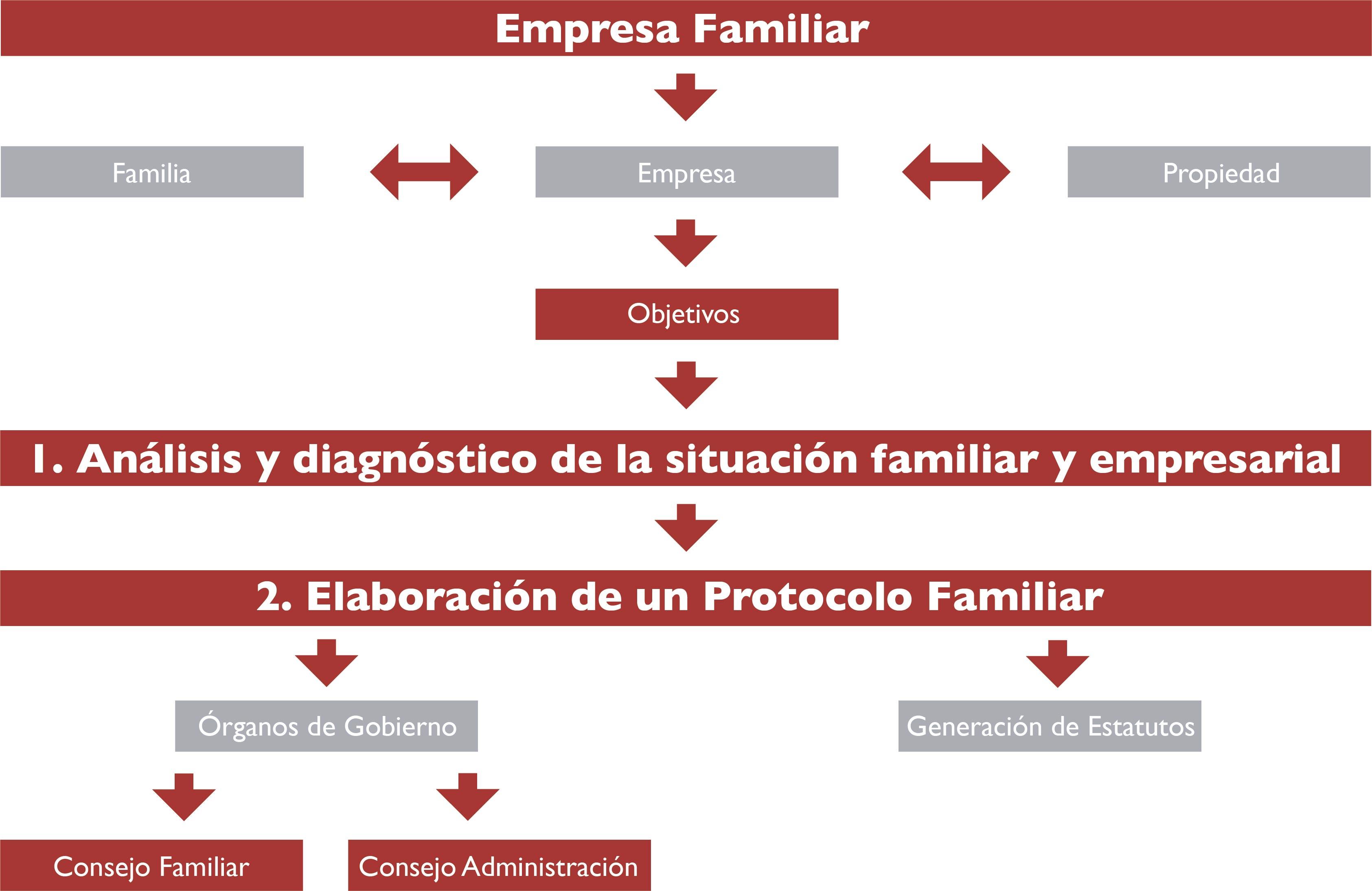 Empresa-Familiar-2