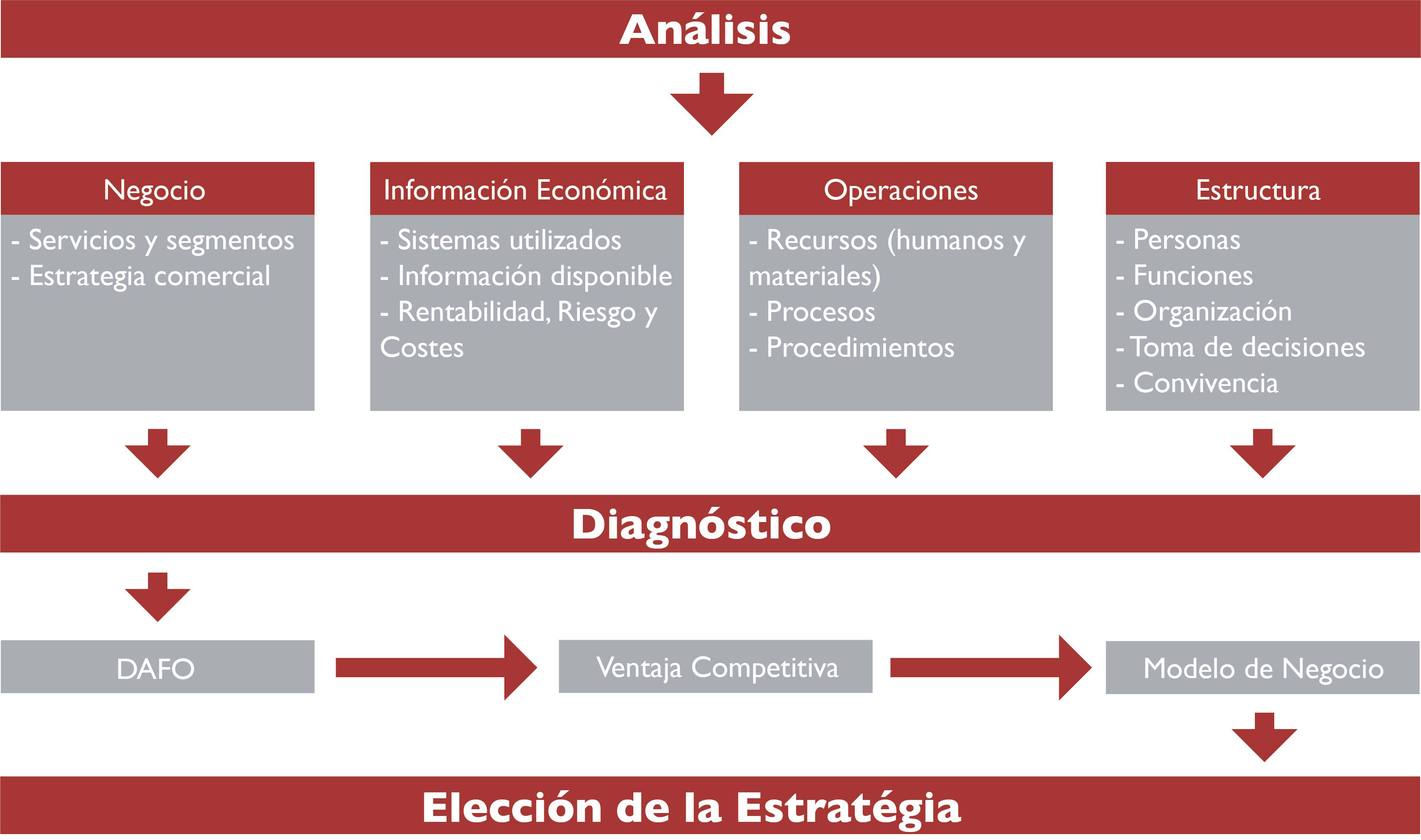 Fase 1 Planificación Estratégica